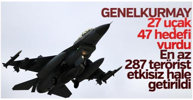 TSK: 287 terörist etkisiz hale getirildi