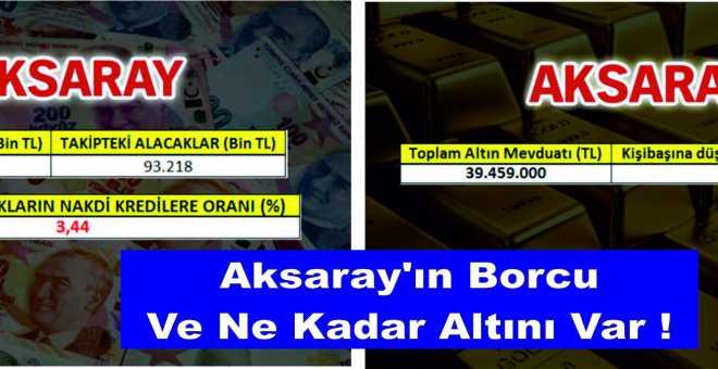Aksaray'ın Borcu Ve Ne Kadar Altını Var !